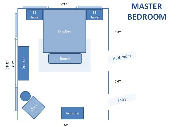Idea Layout Master Bedroom Furniture